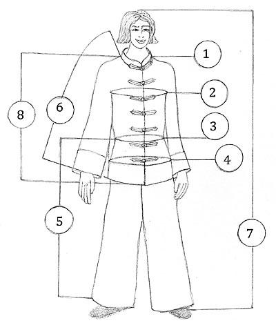 tai-chi-anzug-mass-nehmen
